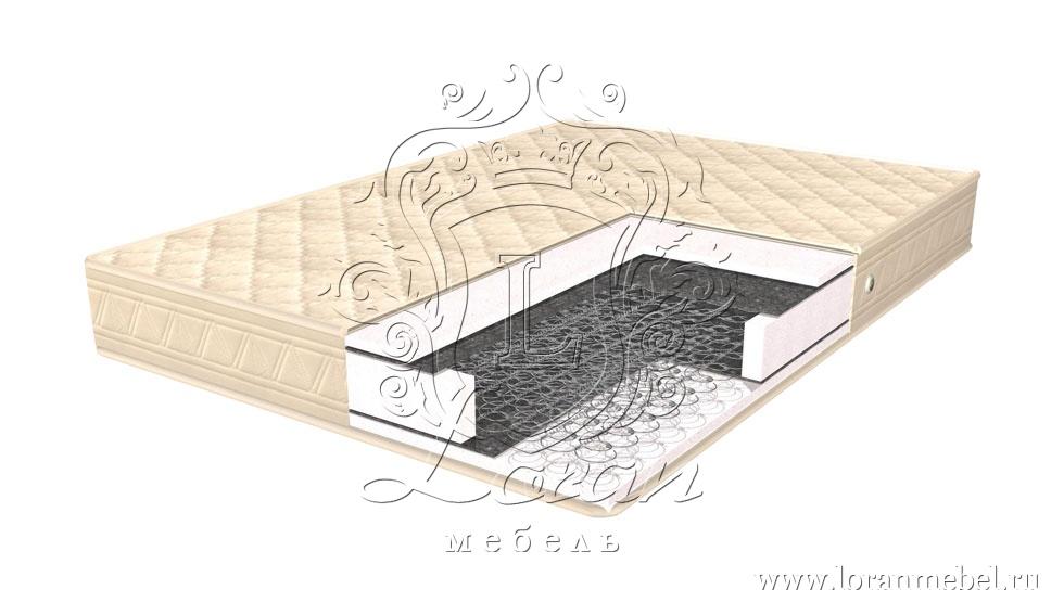 Размеры 1 5 спальной простыни